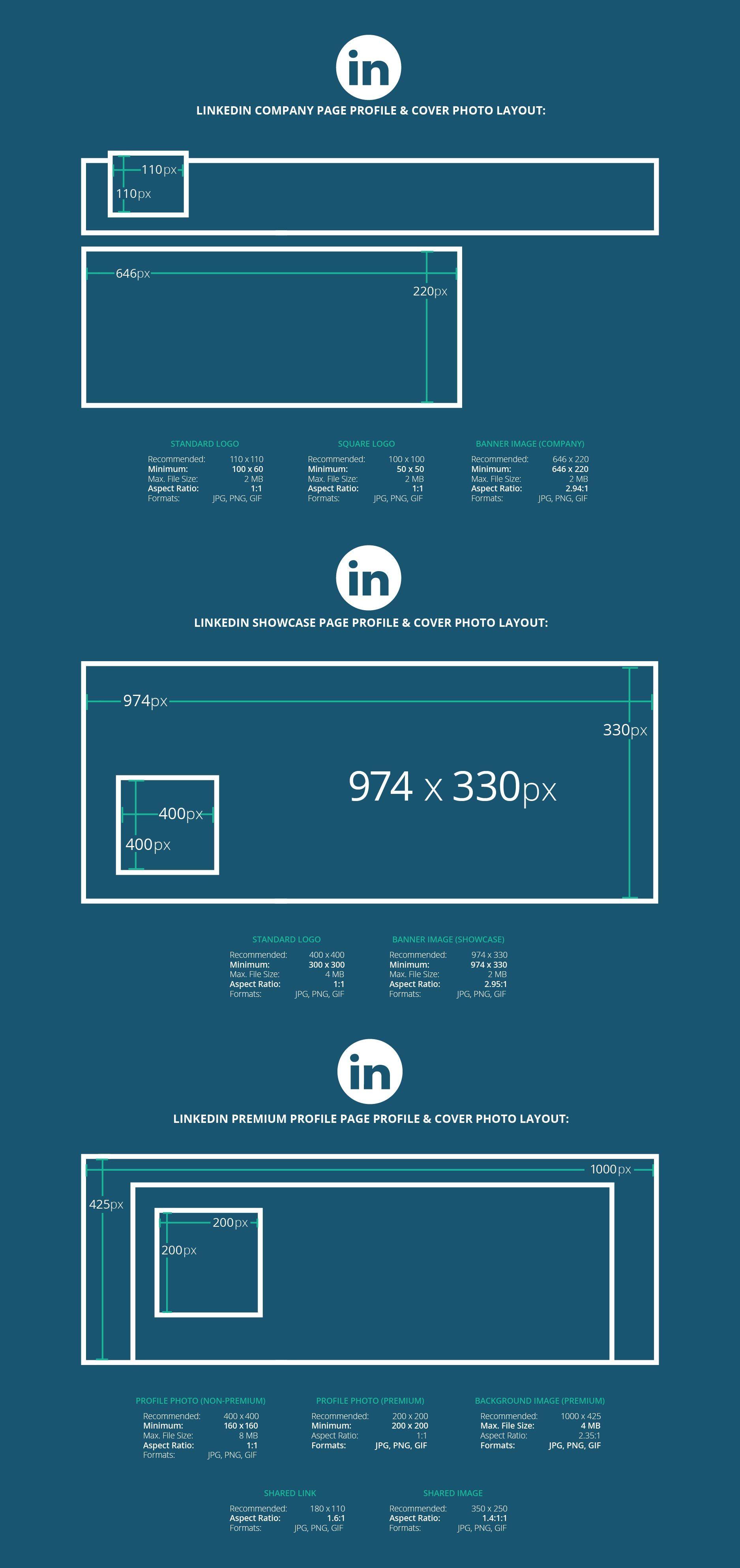 LinkedIn image dimensions DESIGN Social Media Specs