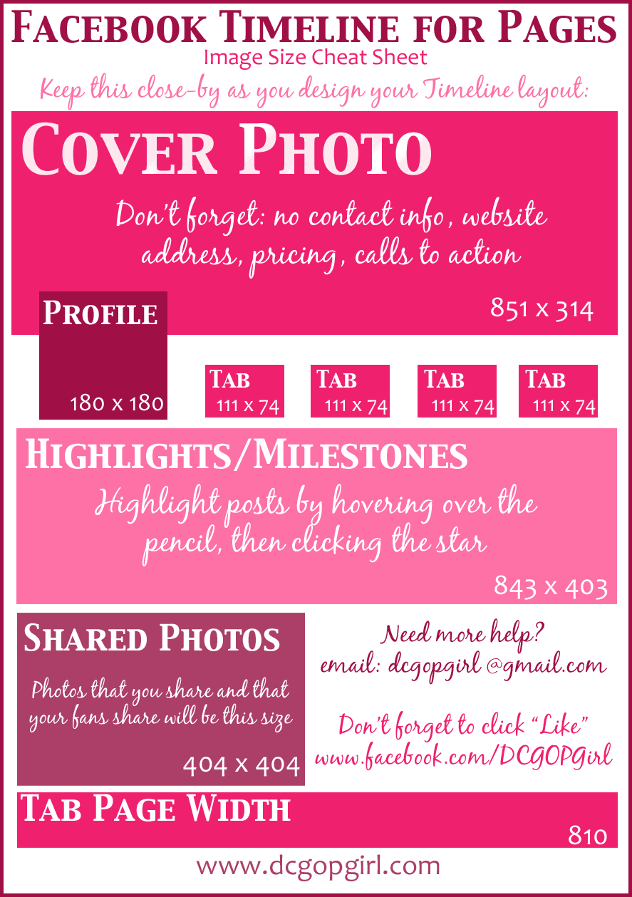 Facebook Timeline For Pages Image Size Cheat Sheet - (Useful!) Infographic