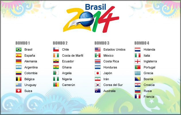 Fifa World Cup Draw Brazil 2014 Fixtures And Results Final Draw World Cup Fixtures World Cup 2014 Fifa World Cup