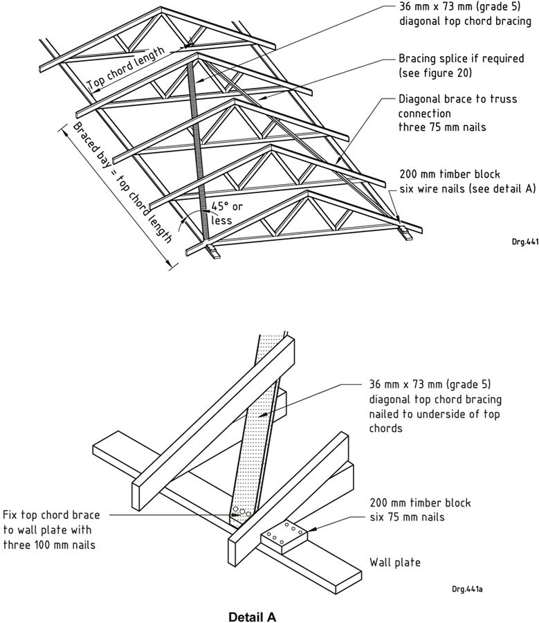 Bracing Deck Roof Google Search Roof Deck Cottage Interiors Pitched Roof