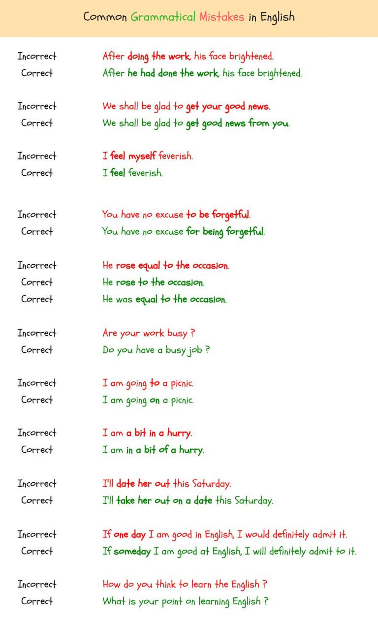 Grammatical Errors 150 Common Grammatical Errors In English Eslbuzz Learning English Learn English English Vocabulary Words Teaching English Grammar [ 1260 x 768 Pixel ]