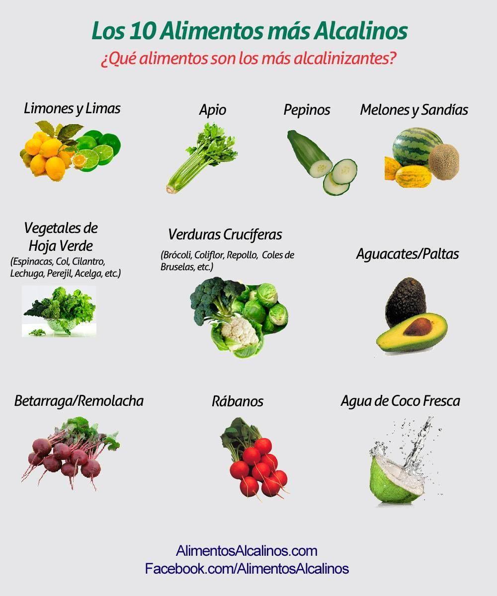 dieta alcalina definición)