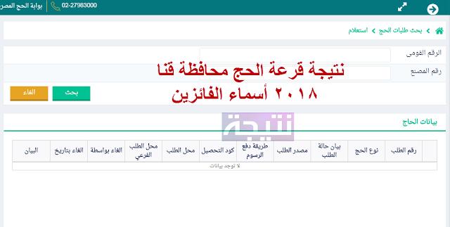 نتيجة قرعة الحج محافظة قنا 2018 أسماء الفائزين Diagram