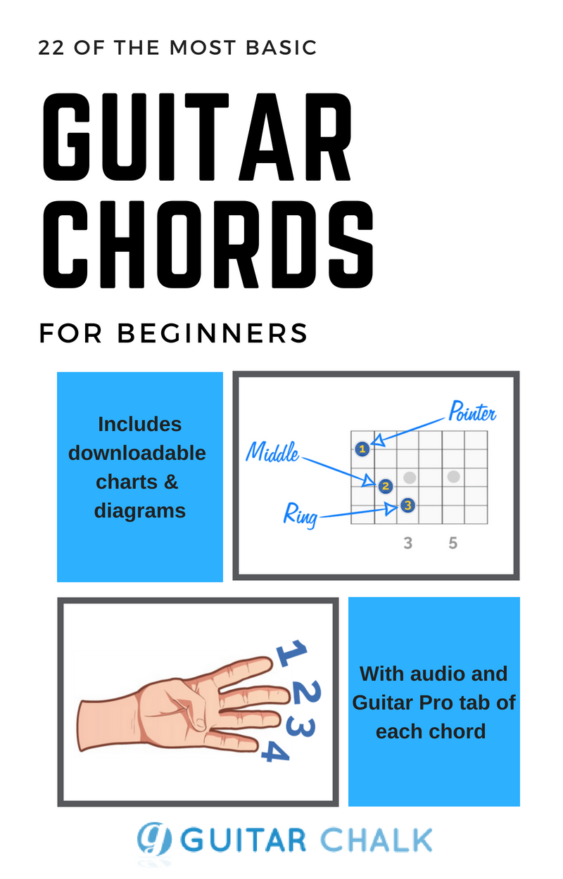 A Lesson That Covers The 22 Most Basic Guitar Chords For Beginners
