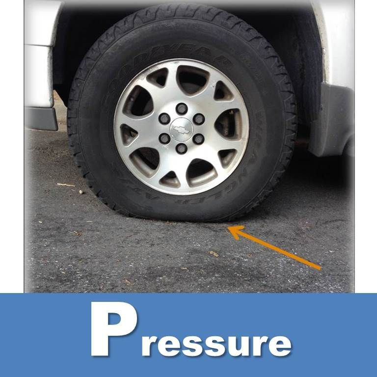 Tire Safety Check Your Tires for Wear and Tear BCCA