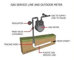 Gas line installation | Gas line installation | Line install