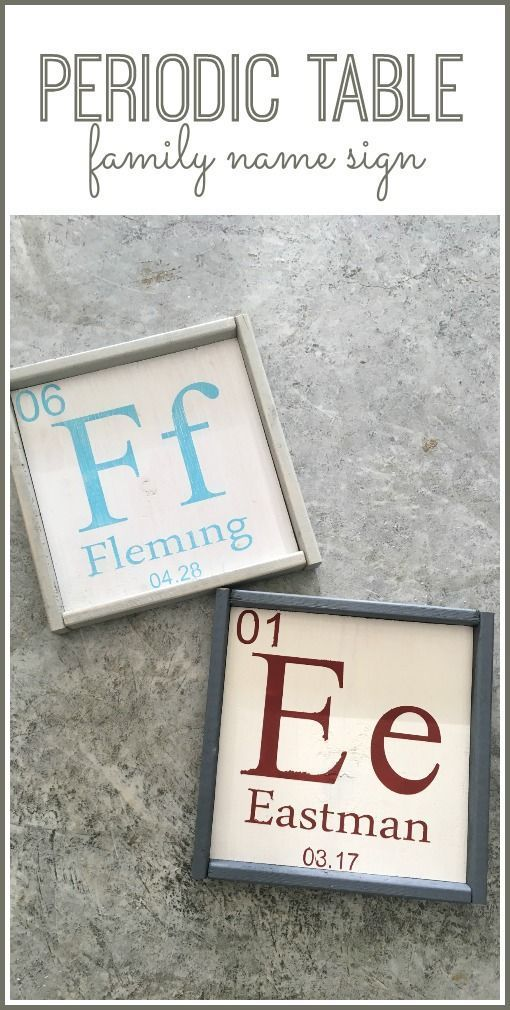 Periodic table family sign bee crafts periodic table and bees love this periodic table of elements family name sign such a fun geek gift idea sugar bee crafts urtaz Gallery
