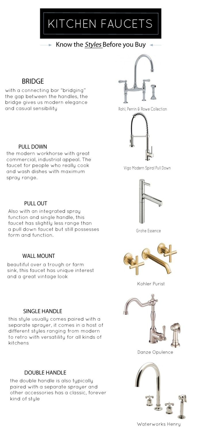 A Kitchen Faucet Roundup | Beautiful kitchen, Faucet and Kitchen faucets