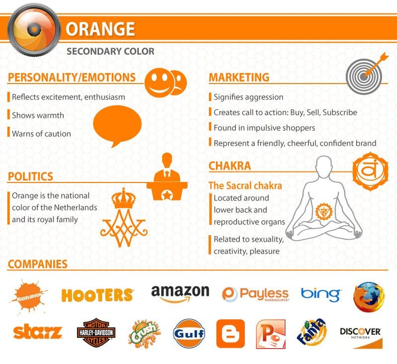 Psychology of Color: Orange #colorscience | Orange | Website