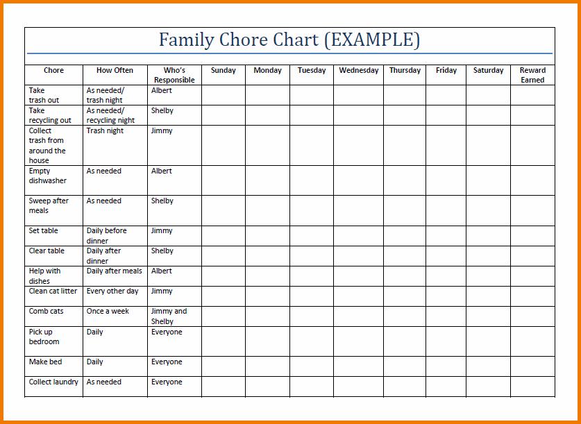 Chore Chart Templates Free Printable Demire Agdiffusion Com Family Chore Charts Chore Chart Template Chore Chart