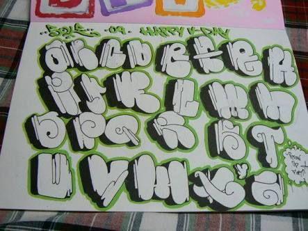Resultado de imagem para throw up graffiti | Graff font | Graffiti