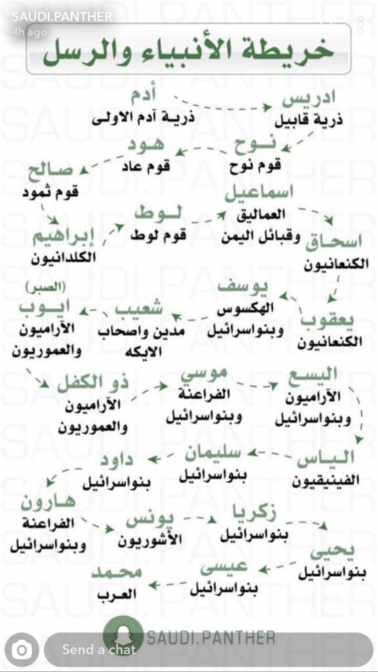 Pin By Ali Ali Mala On Saudi Panther In 2020 Islamic Phrases Islamic Quotes Quran Islamic Love Quotes