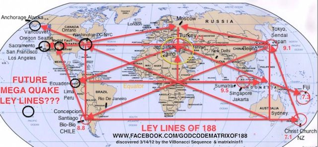 The MATRIX Of LEY LINES Of The DAY MegaQuake Cycle - Map of ley lines in us