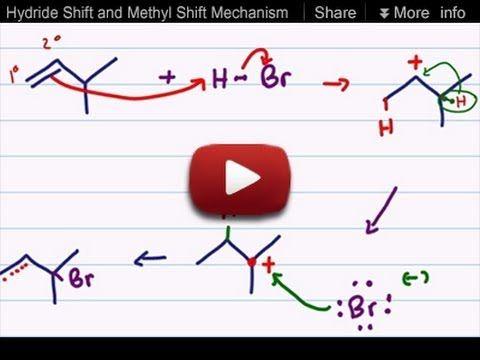 Youtube Organic Chemistry Chemistry Organic Chemistry Reactions