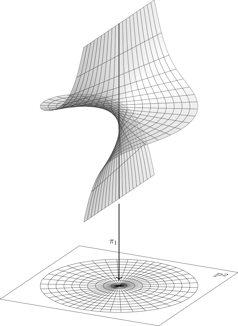 Nice Scientific Pictures Show Off Math Art Math Technical Drawing