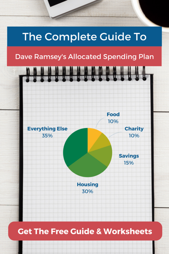 everything you need to know to budget effectively using dave ramseys allocated spending plan get the free guide budgeting worksheets