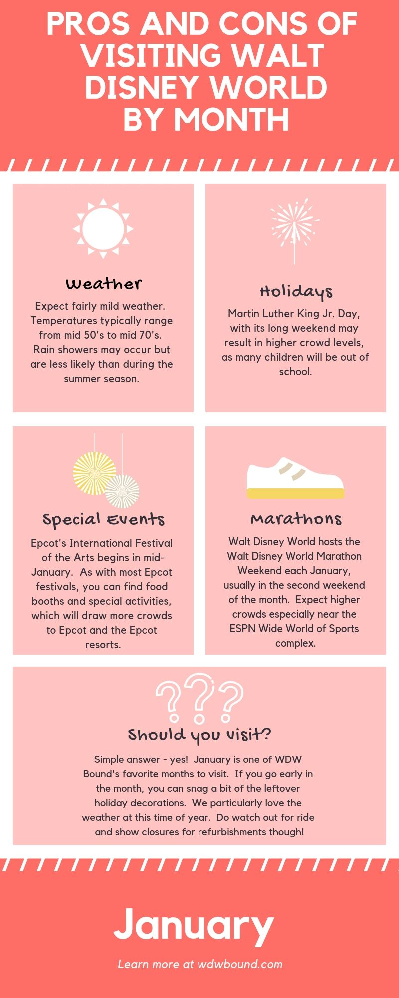 The Pros And Cons Of Visiting Walt Disney World In January Walt Disney World Disney World Walt Disney