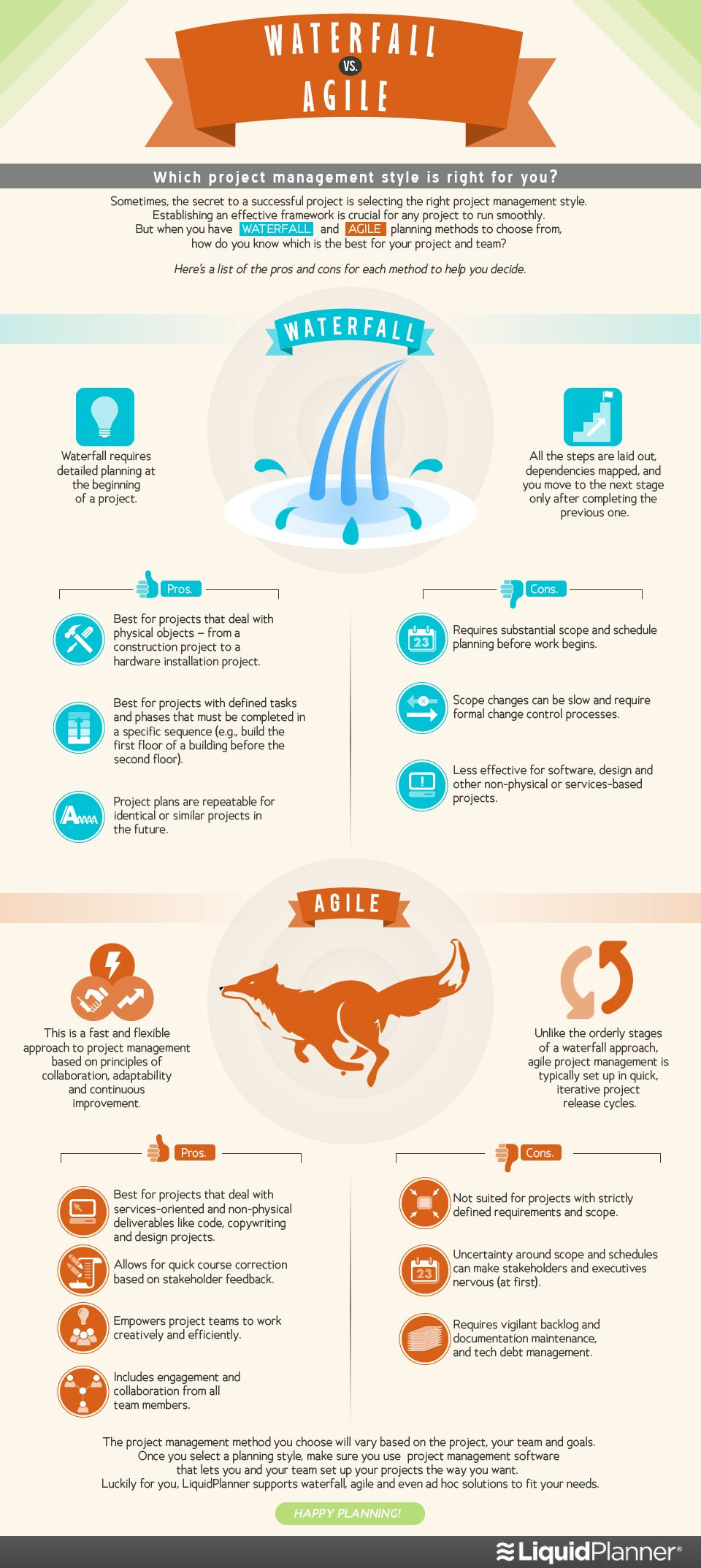 Infographic Agile Vs Waterfall Which Project Management Style Is
