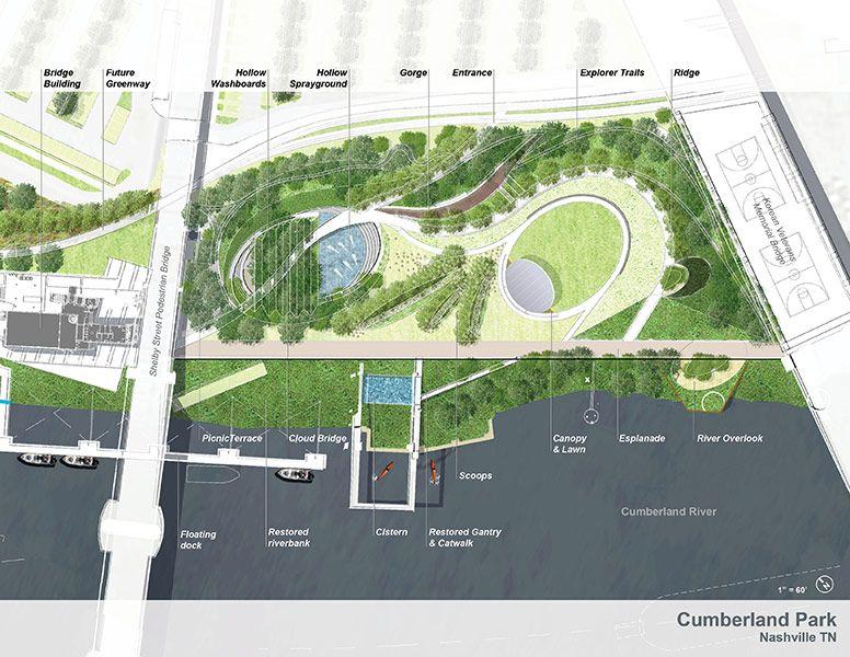 Cumberland nashville 03 siteplan landscape architecture for Master plan landscape architecture