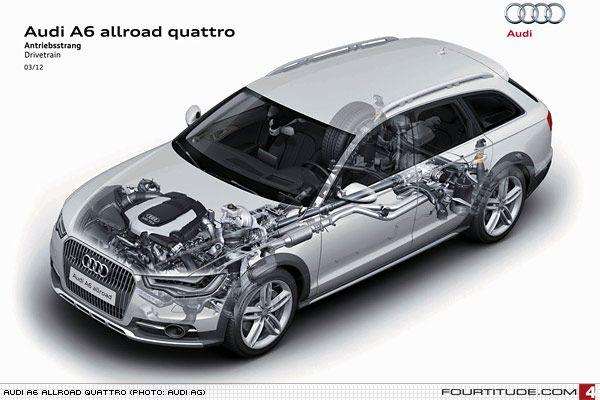 In Detail Audi A6 Allroad Quattro Carros Auto Veiculos