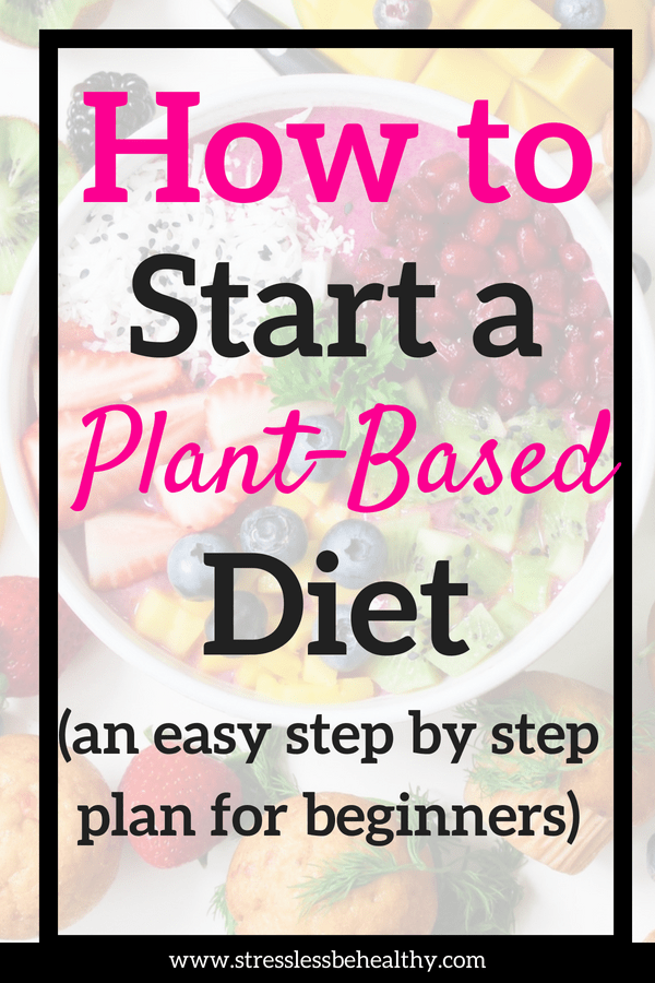 How to Start a Plant Based Diet #plantbasedrecipesforbeginners