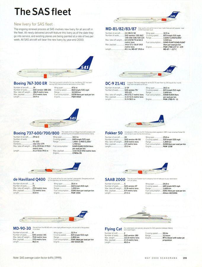 Sas Scandinavian Airlines Visual Identity Modelos De Aviones Aviones Comerciales Aviones