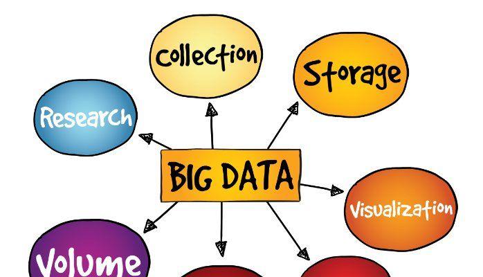 big data and analytics pdf