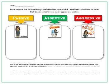 Assertive Vs Passive Vs Aggressive Worksheet