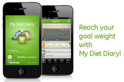 Been losing 2lbs a week using this great app. It's free!