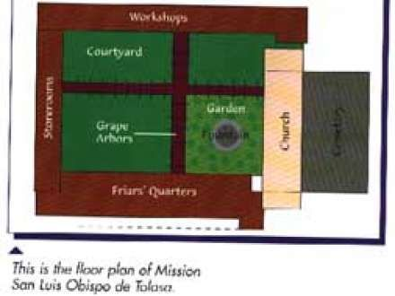 San Luis Obispo Mission Floor Plan San Luis Obispo Mission Mission Mission Projects