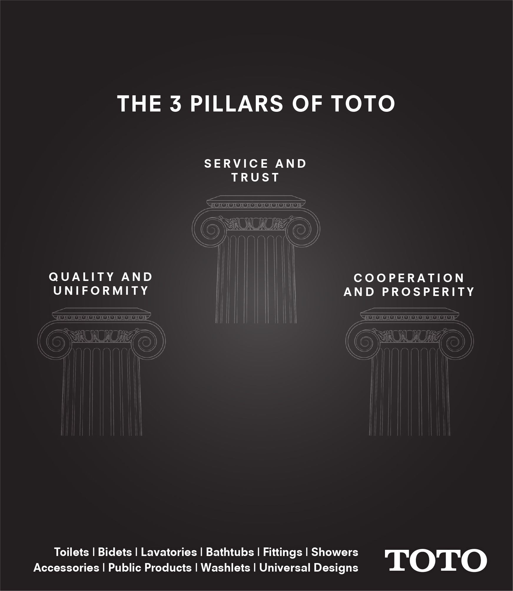 TOTO takes pride in improving everyone\'s quality of life through its ...