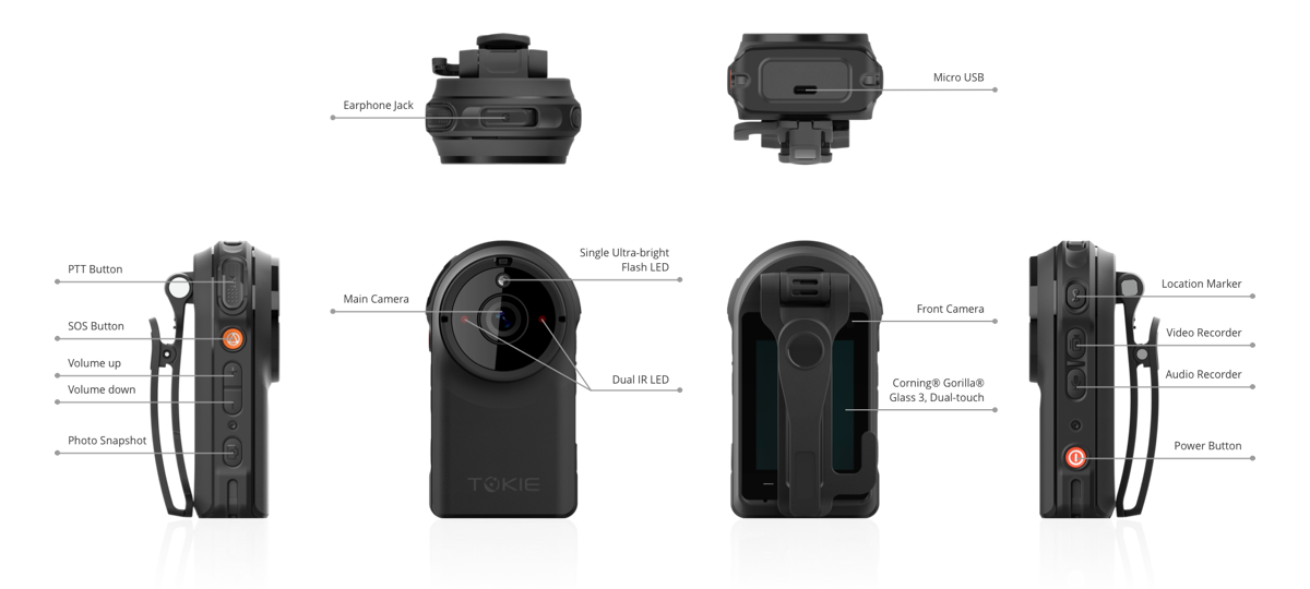 TokieBox POCDevices radio communication MobileRadio
