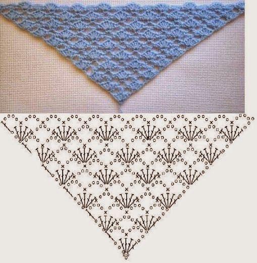 Châles triangulaires (motif) – Crochet Ideas   – Basteln