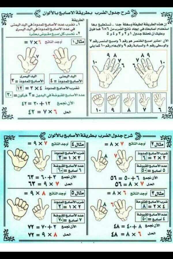 شرح جدول الضرب بواسطة الأصابع بالألوان Math 4 Kids Math Poster Math Tricks