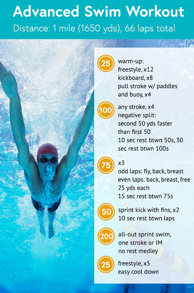 3 swimming workouts for every skill level workouts for everyone pinterest swimming for Swimming pool certification course