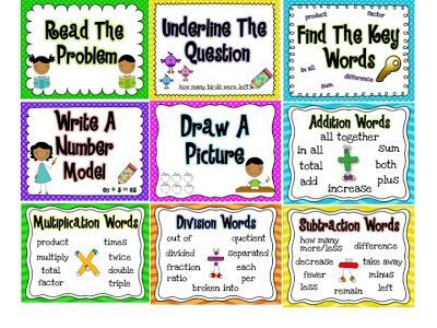 Word Problem Posters In 2020 Solving Word Problems Math Problem