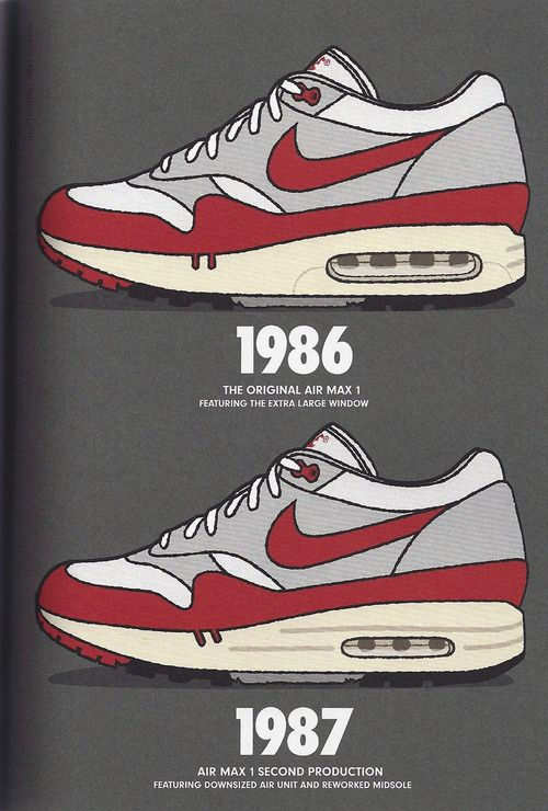 Nike Air Max 90 | Poster | Air max 90, Diy canvas art, Air max