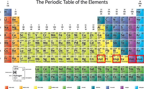 There Are Now Four More Place Settings at the Periodic Table - new periodic table of elements hd