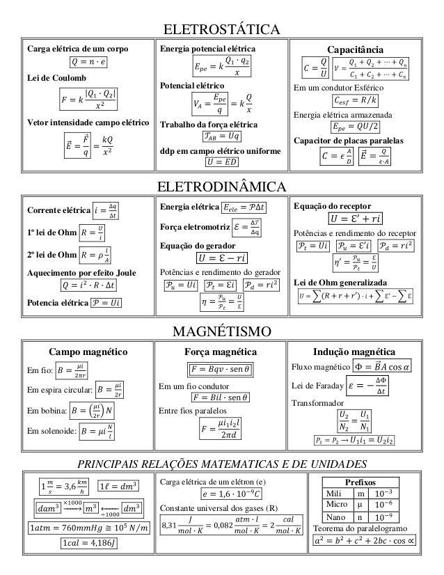 Suficiente 132 formulas de fisica rc | Para estudiar | Pinterest | Physics  FL08