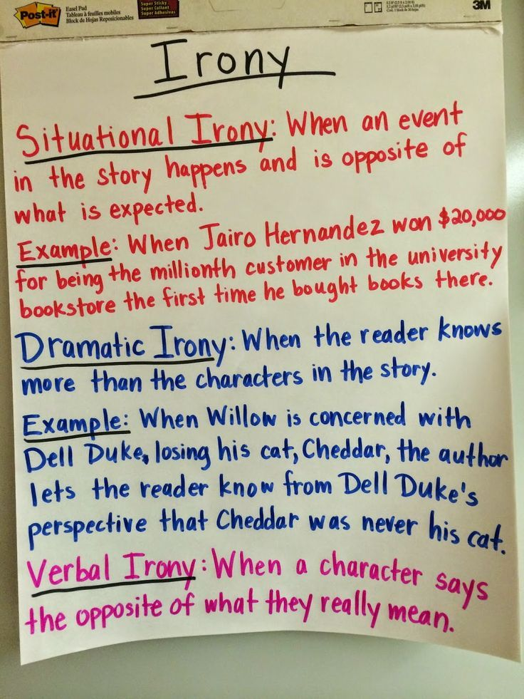 Three types of irony anchor chart | HighSchoolHerd.com ...