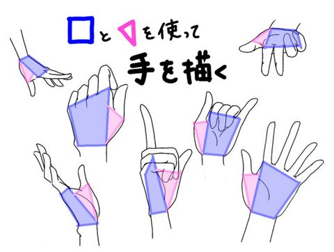 10 Tutorials About Hands In 2020 Hand Drawing Reference Drawing Anime Hands Art Reference Photos