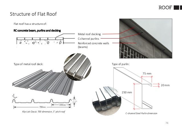Image Result For Concrete Beam And Rc Flat Roof Flat Roof Metal Roof Roof Structure
