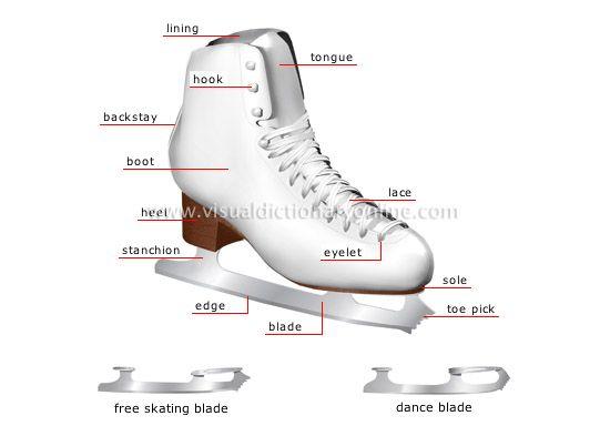 figure skate #isk8club #figureskate #iceskate Check out ...