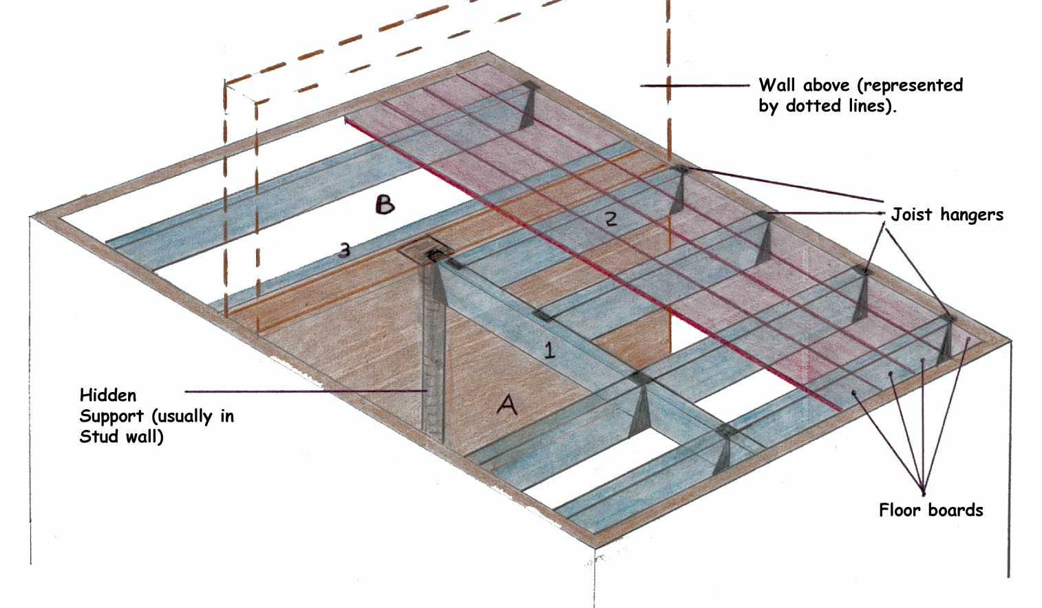 Load Bearing Walls and Floor Joist Spans
