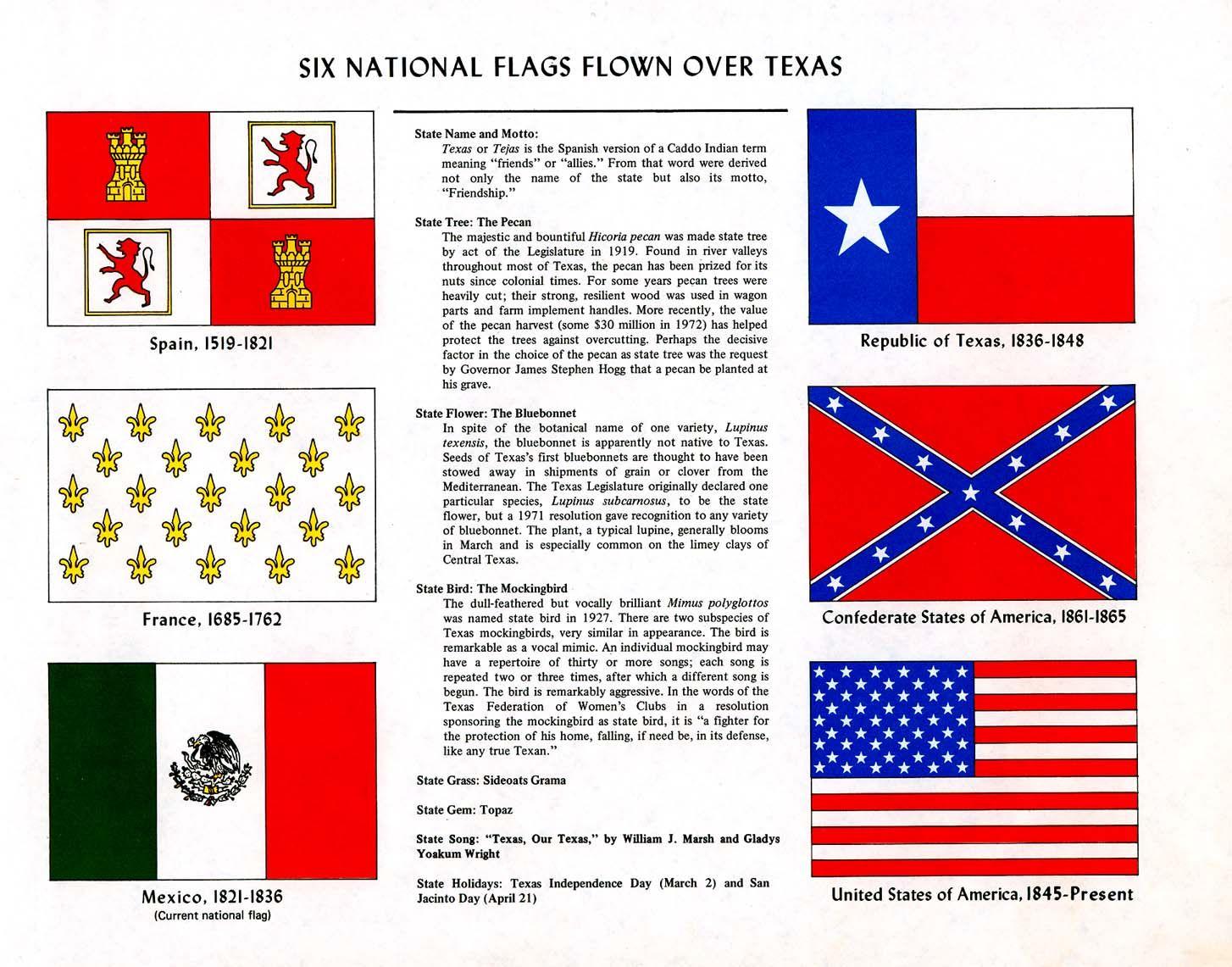 Six Flags Over Texas History Six Flags Over Texas Texas History Republic Of Texas