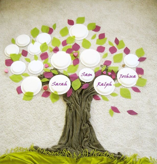 Paper plates and clothes {family tree} DIY Pinterest Family - family tree example
