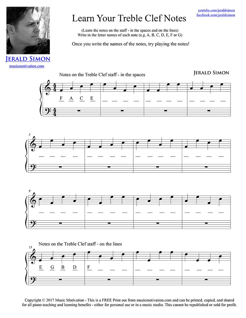 Learning To Read Music Notation On The Piano Musicmotivation Notations Learn To Read Music Motivation [ 1056 x 816 Pixel ]