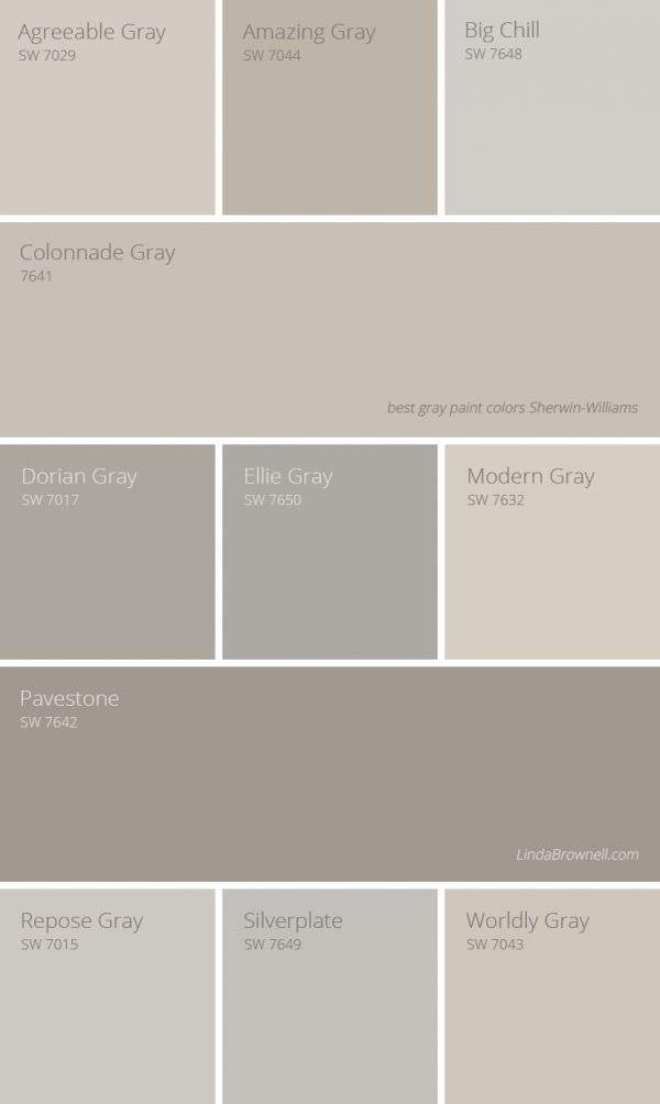 Charmant 11 Most Amazing Best Gray Paint Colors Sherwin Williams