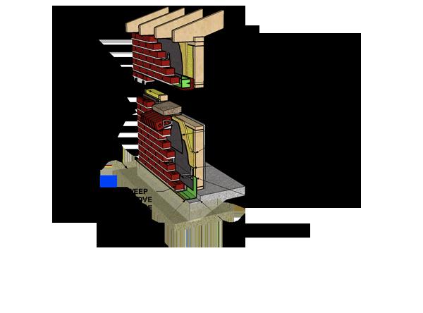 Cavity Wall Brick Veneer Wood Stud Resources