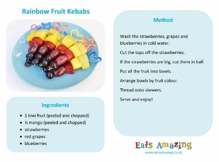 Rainbow fruit kebabs recipe free printable easy recipe for kids rainbow fruit kebabs recipe free printable easy recipe for kids fun healthy food idea forumfinder Choice Image